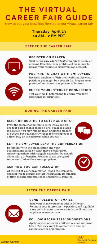 南加州大学为在校生和应届毕业生举办虚拟招聘会,打造足不出户的求职体验-南加州大学中文官网